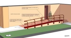 SMiS rampa di accesso laterale: modello tridimensionale